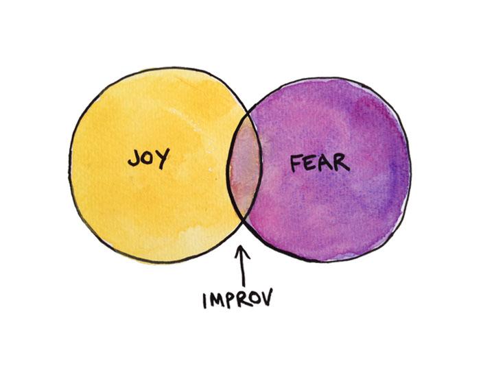 joyfear