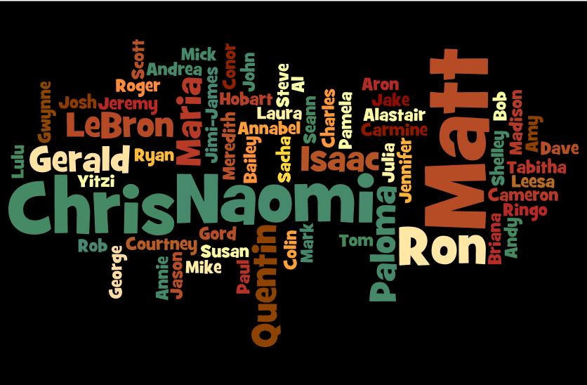Name Game Wordle